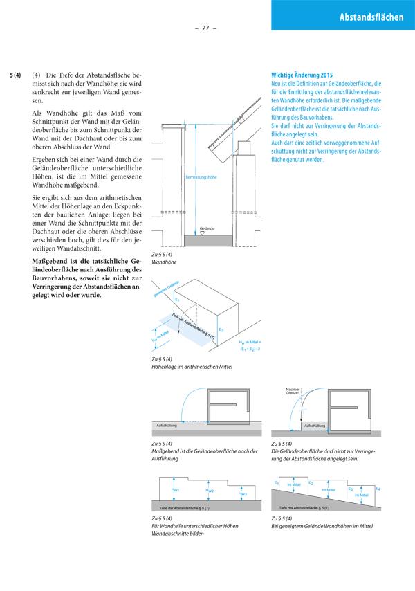 abstandsfl chen baden w rttemberg beispiele abstandsfl. Black Bedroom Furniture Sets. Home Design Ideas
